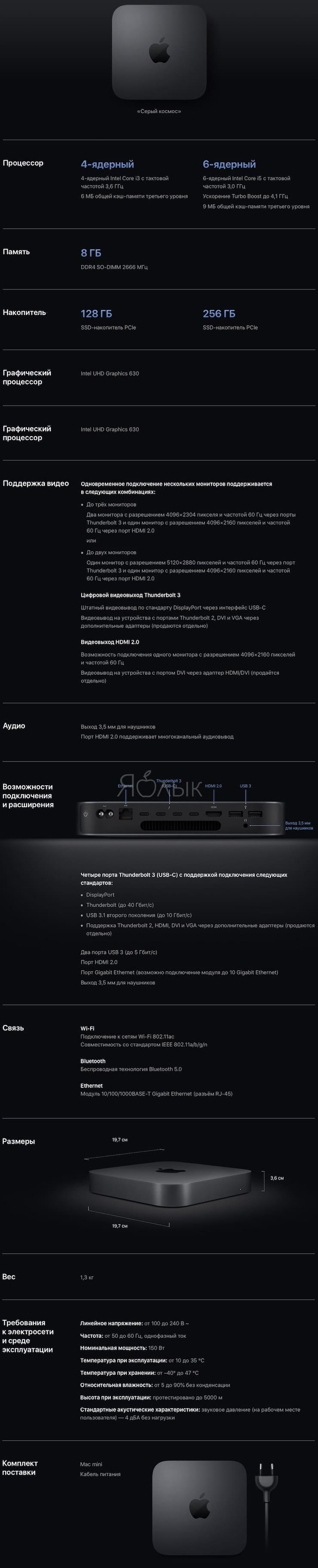 Подробные технические характеристики Mac mini 2018 года