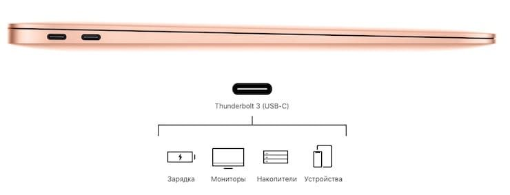 Порты в MacBook Air 2018
