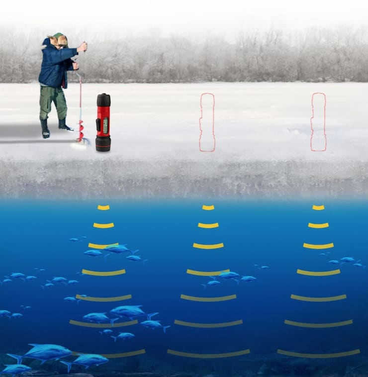 Эхолот для подледной рыбалки