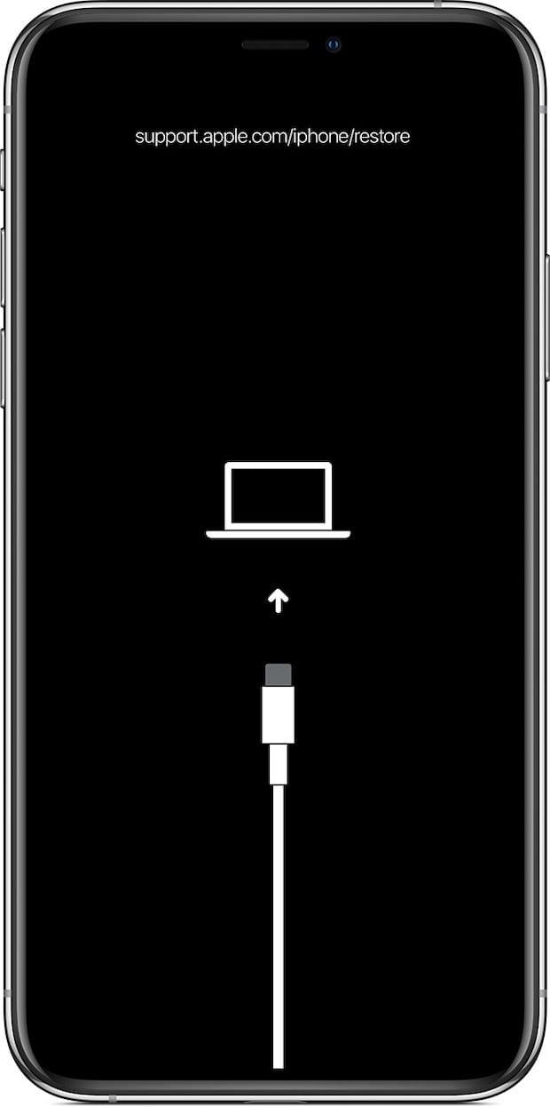 Режим восстановления iPhone