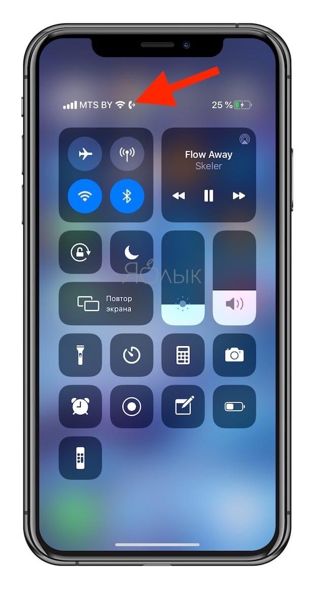 Как включить переадресацию звонков на iPhone