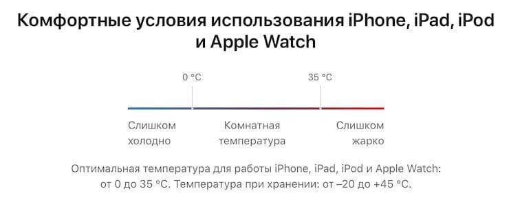 Почему iPhone и iPad тормозят и выключаются нахолоде