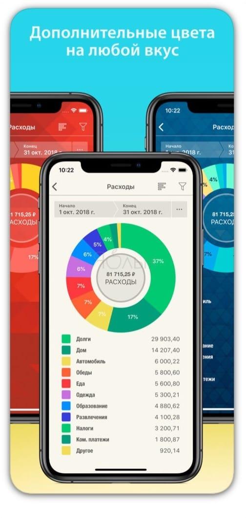 Money Pro – программа для учета финансов