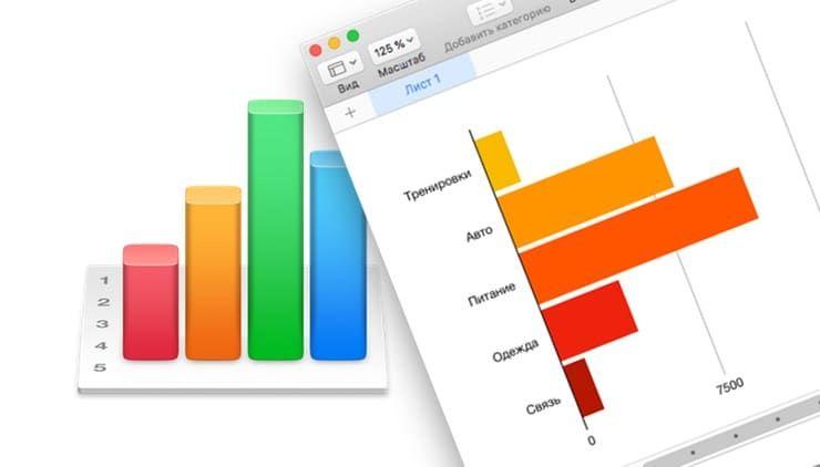 Как создавать интерактивные таблицы и графики на Mac без Excel (Эксель)