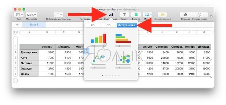 Как создавать на macOS интерактивные таблицы, графики и диаграммы без установки программы Excel (Эксель)