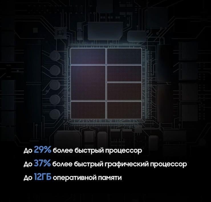 Производительность Samsung Galaxy S10 и S10+