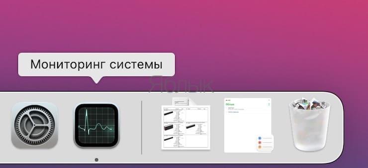 Мониторинг системы на Mac