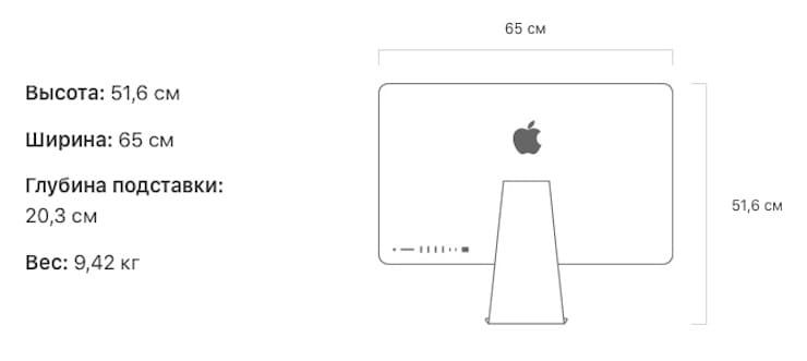 размеры 27-дюймового iMac 2019