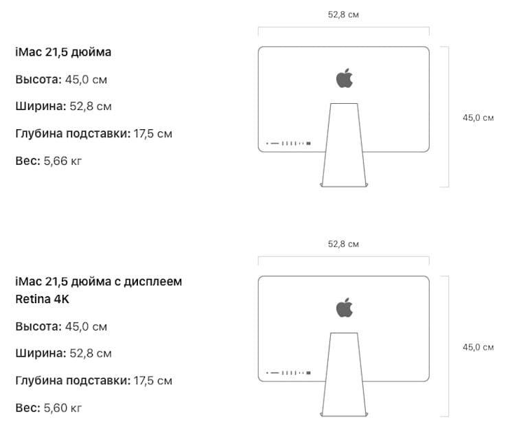 размеры iMac 2019