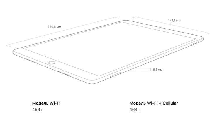 размеры iPad Air 3 2019 года