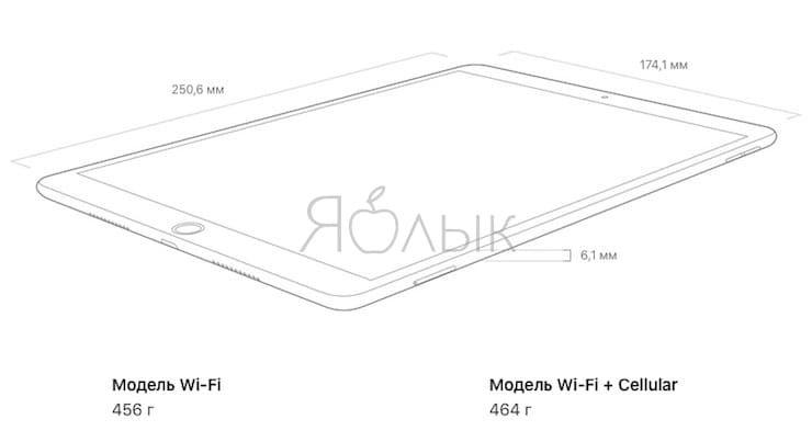 Размеры и вес iPad Air 3 (2019)