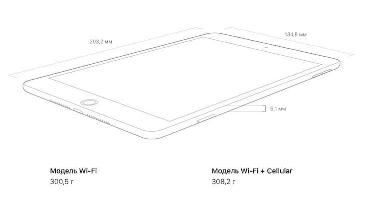 Размер и вес iPad mini 5