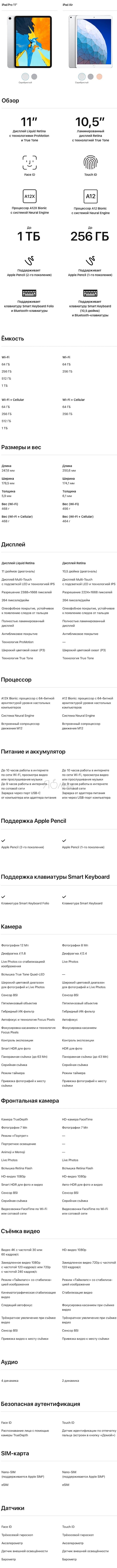 Технические характеристики iPad Air 3 (2019) и iPad Pro (2018)