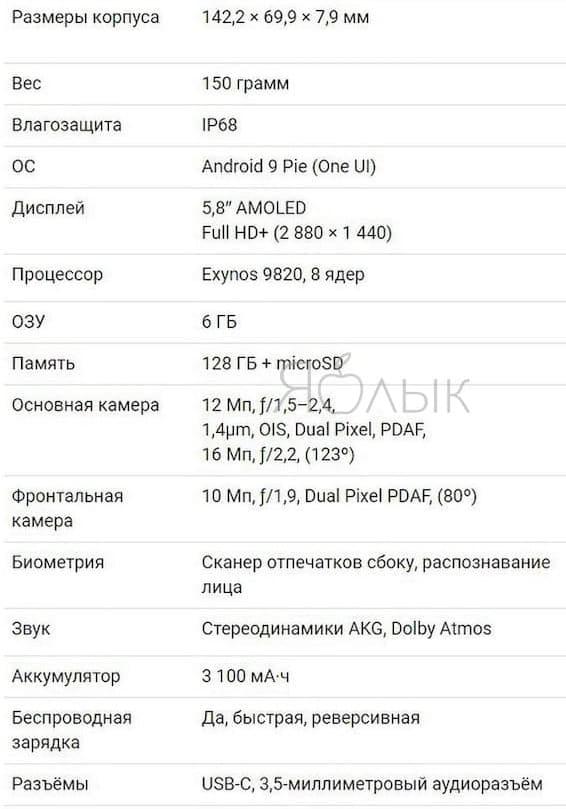 Технические характеристики Samsung Galaxy S10e