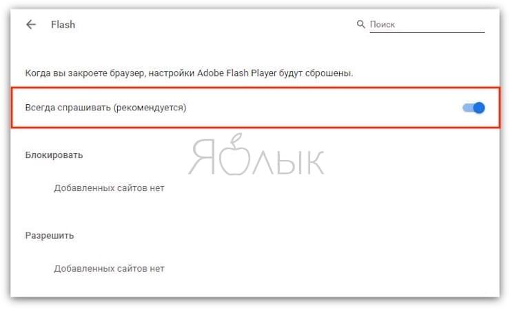 Является ли Flash причиной ошибки «диск загружен на 100%»?