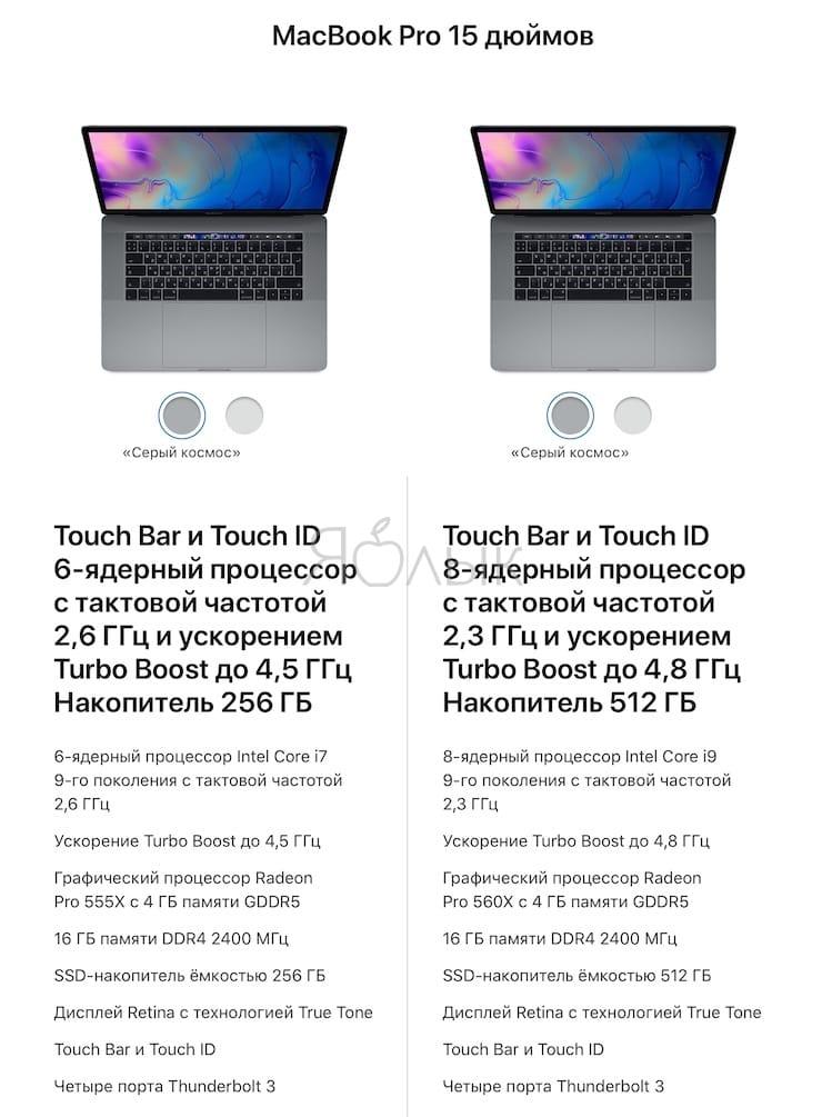 MacBook Pro 2019 года