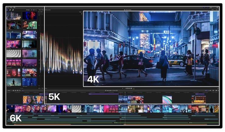 Показатели Apple Pro Display XDR