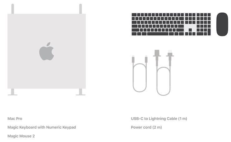 Комплект Mac Pro 2019