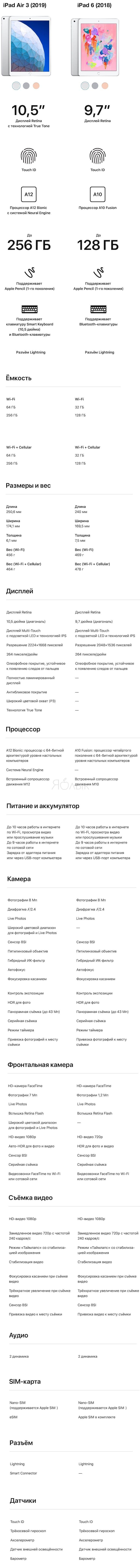 Подробное сравнение технических характеристикiPad Air 3 (2019) и iPad 6 (2018)