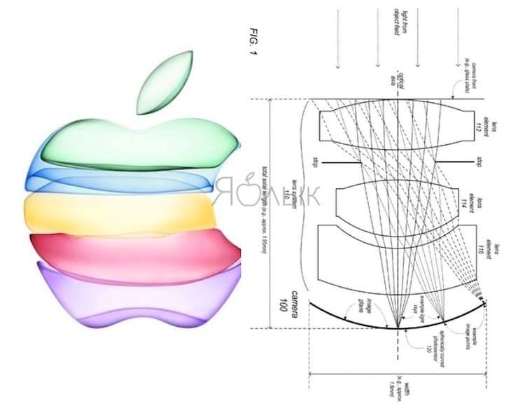 Новая инновационная технология камеры в iPhone