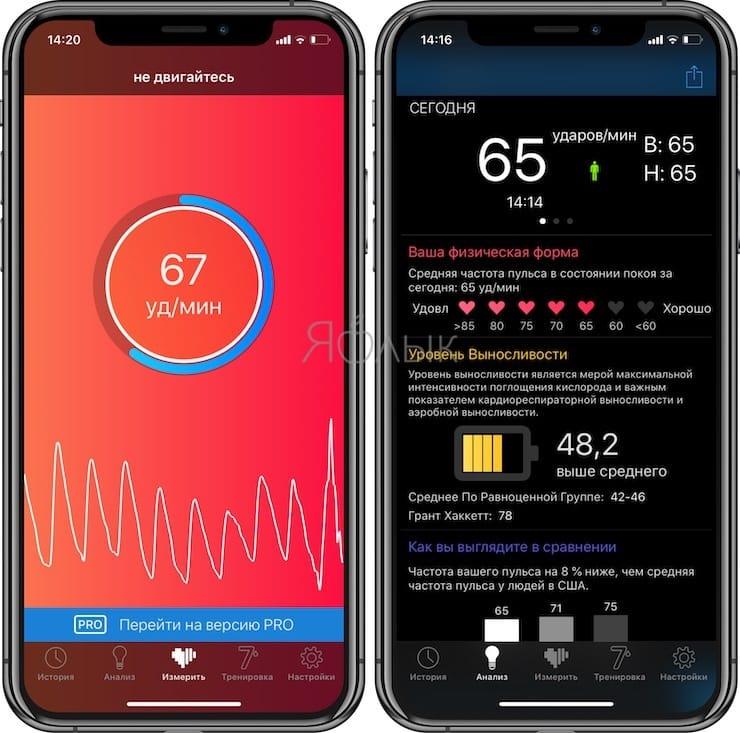 Как измерить пульс с помощью iPhone