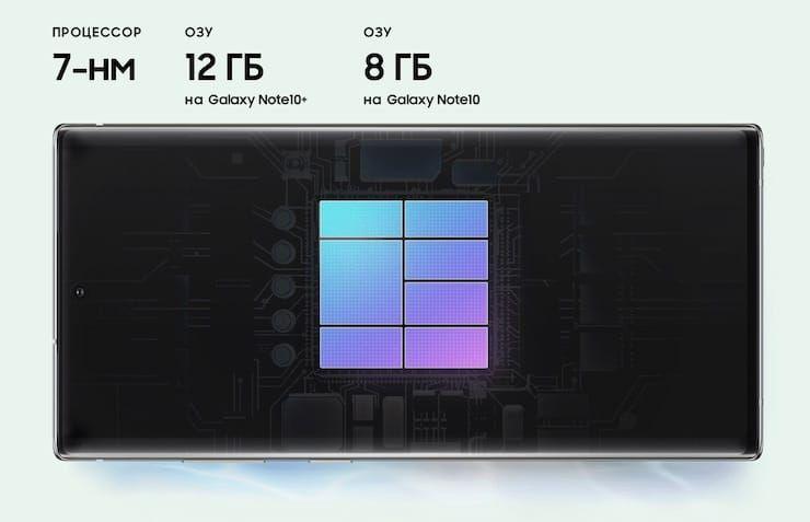 Оперативная память Samsung Galaxy Note 10 и Galaxy Note 10+