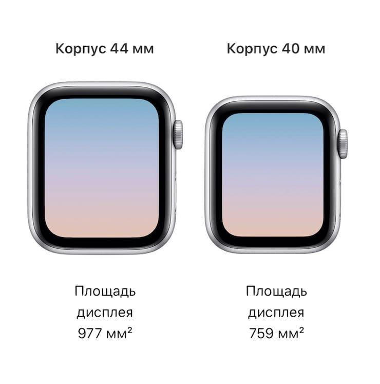Корпус Apple Watch Series 5
