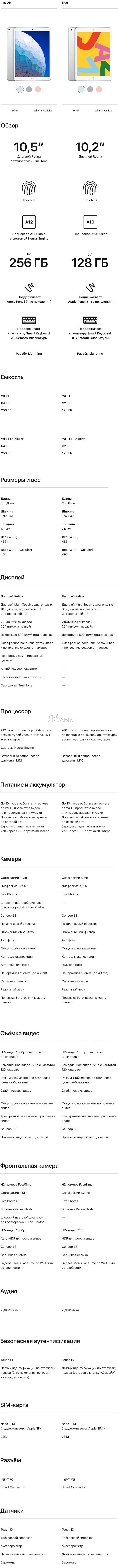Сравнение iPad Air 3 и iPad 7 (2019)