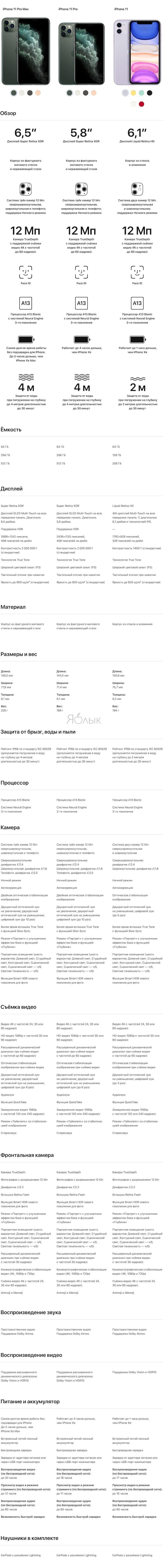 Сравнение технических характеристик (спецификаций) iPhone 11 и iPhone 11 Pro /iPhone 11 Pro Max