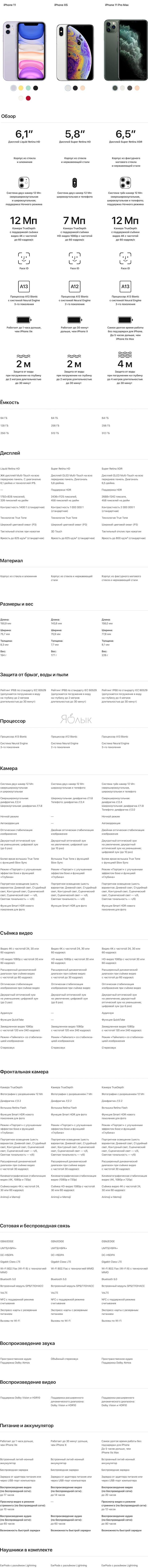 Сравнение iPhone 11 и iPhone XS / XS Max + таблица. Чем отличаются и что лучше купить в 2019 году?