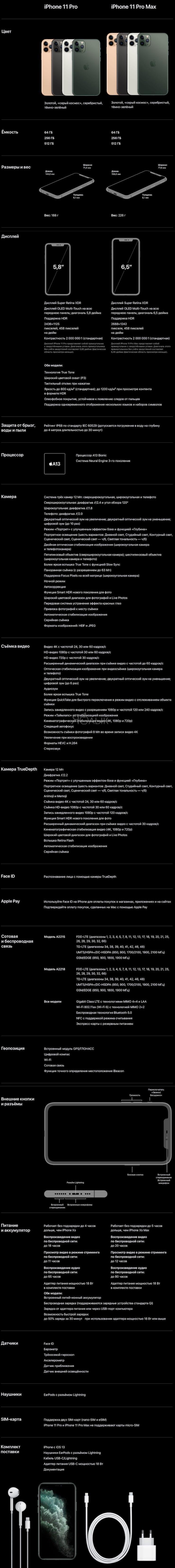 Технические характеристики (спецификации) iPhone 11 Pro и iPhone 11 Pro Max