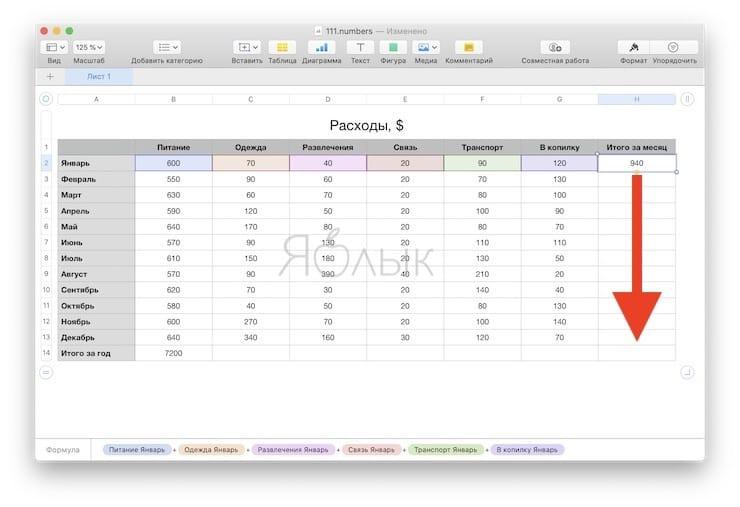 Как в программе Numbers на Mac создавать таблицы с функциями и формулами