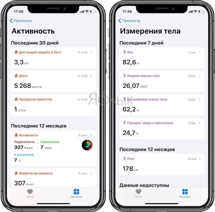 «Здоровье» на iPhone: как настроить и пользоваться приложением