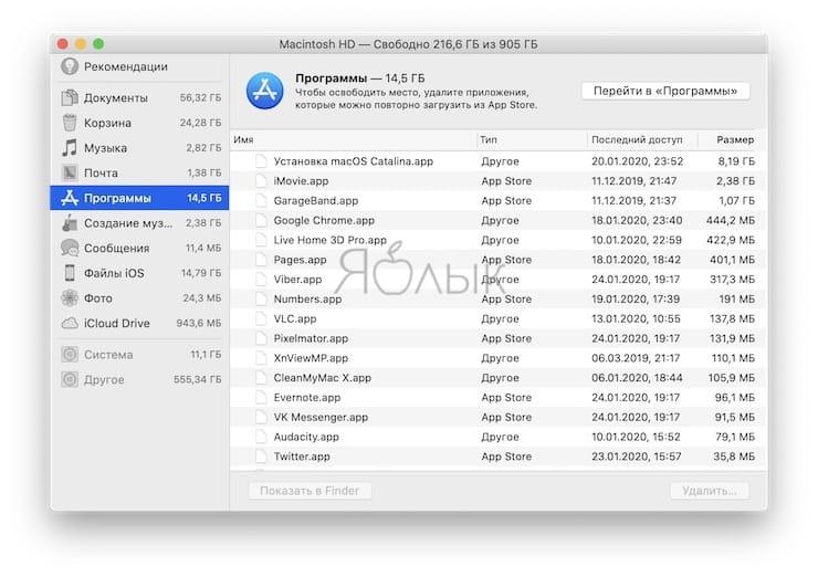 Программы на Mac