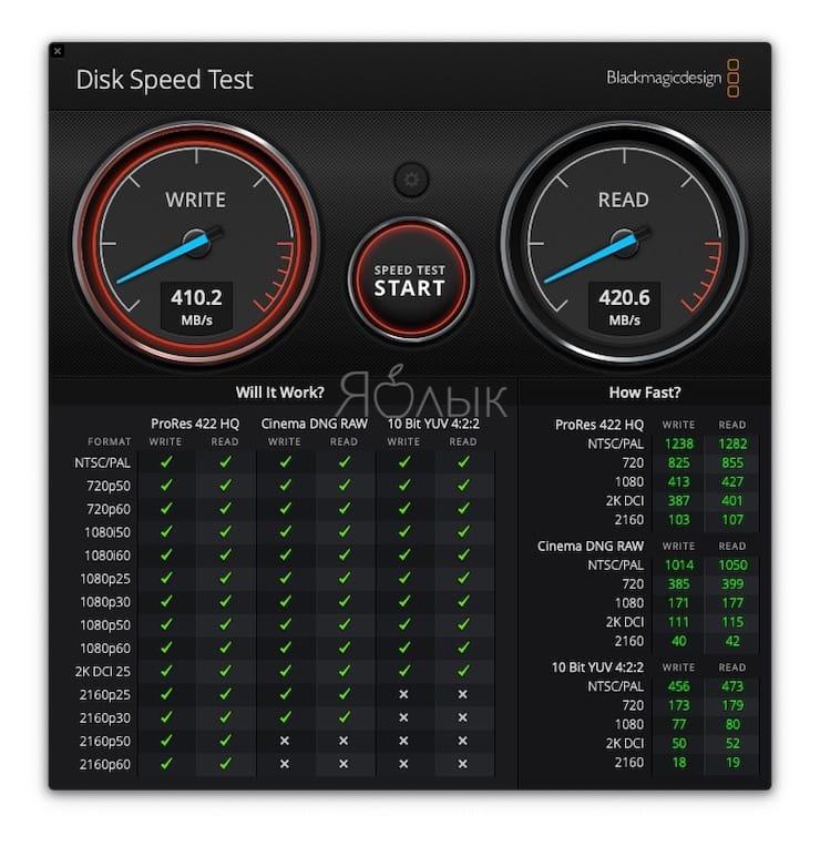 Скорость внешнего SDD на iMac 2013 года