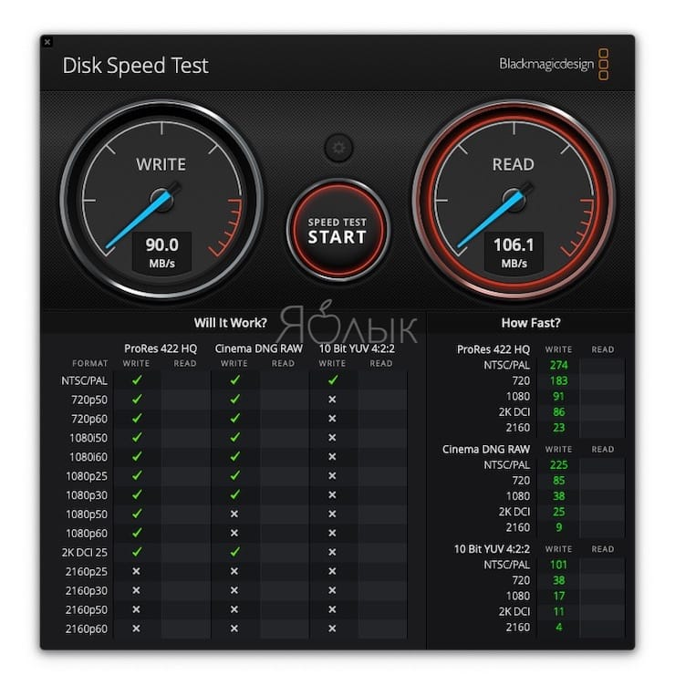 Скорость HDD на iMac 2013 года