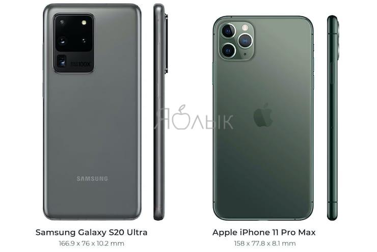Размеры Galaxy S20 Ultra и iPhone 11 Pro Max
