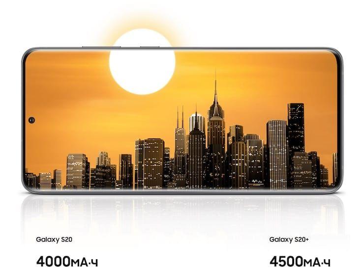 Аккумулятор Samsung Galaxy S20 и S20+