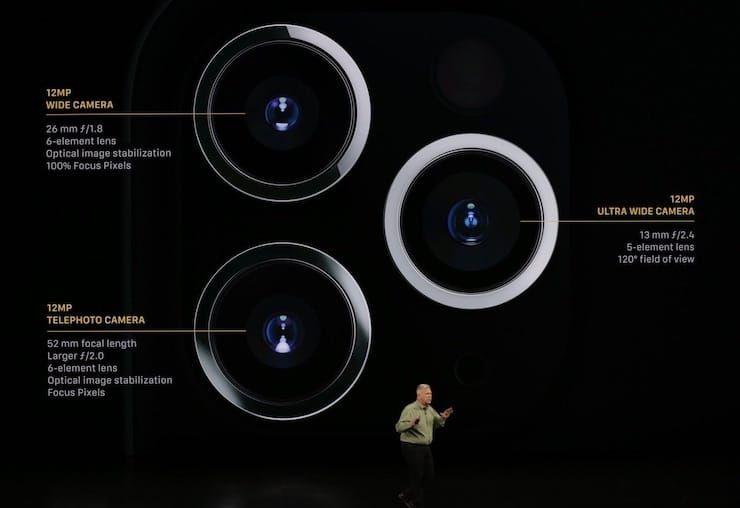Камеры iPhone