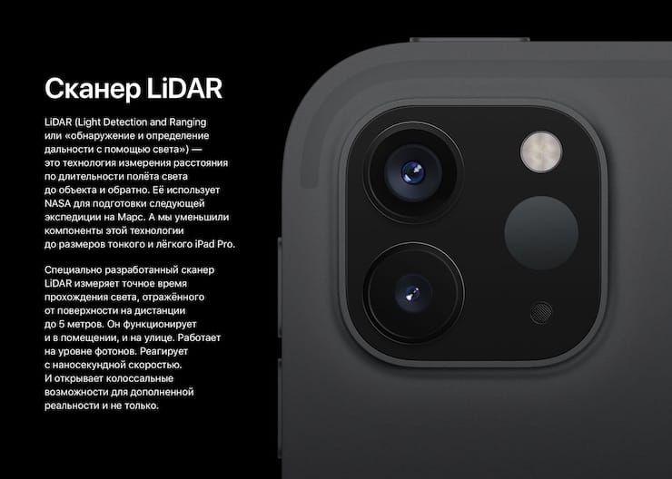 Камеры iPad Pro 2020 года