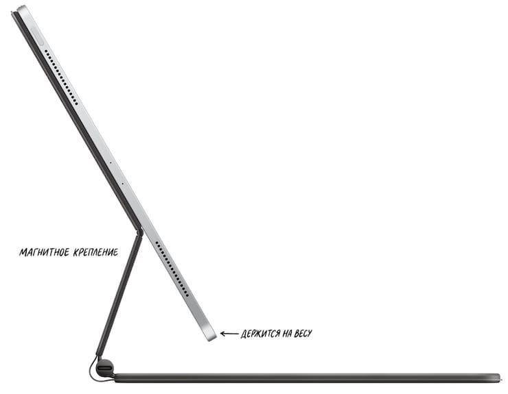 Магнитное крепление iPad Pro 2020 года