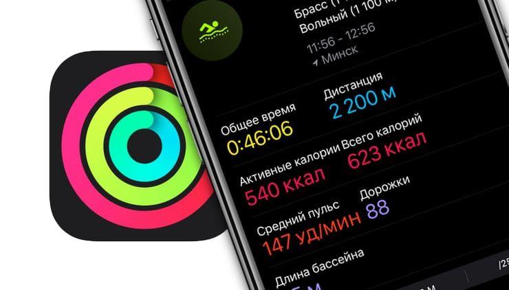 Что такое Активные калории в Apple Watch