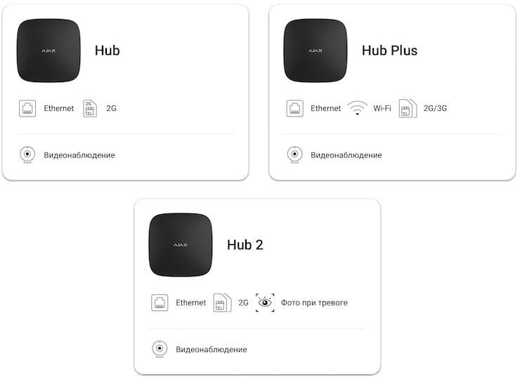 Ajax предлагает три варианта хабов (Hub, Hub 2 и Hub Plus)