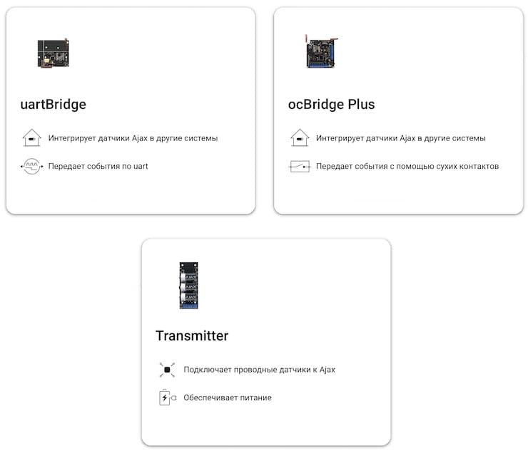 Модули интеграции Ajax