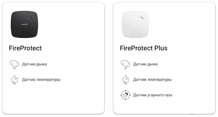 Датчики Ajax FireProtect