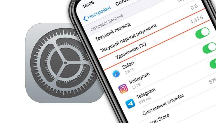Почему «Удаленное ПО» в настройках мобильного интернета на iPhone потребляет трафик