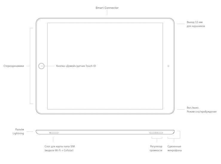 iPad 7, 2019 год
