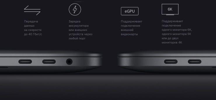Порты в MacBook Pro 13 2020
