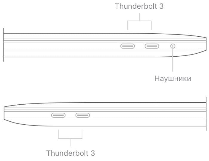 Порты MacBook Pro 2020