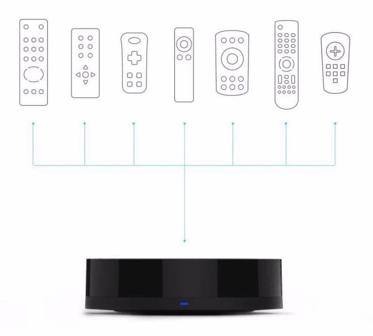 Универсальный пульт Xiaomi Universal IR Remote Controller